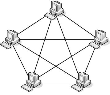 2012 04 01 archive besides Implementing Pso Using Python in addition Topologi Jaringan 1 furthermore work Cabling Diagram likewise Lan. on ring topology